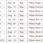 filbee chart